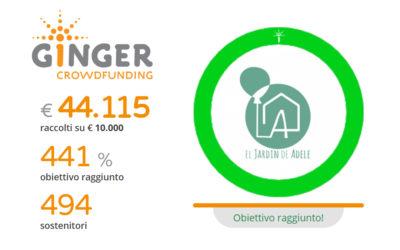 Un crowdfunding di successo con Ideaginger!